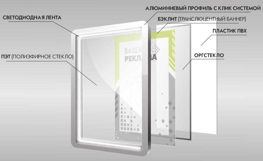 Изготовление светодиодных панелей 93