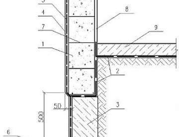 Правильная гидроизоляция цоколя стены частного дома