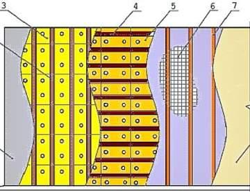 Технология утепления фасада, стен дома снаружи, минватой своими руками
