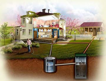 Автономная канализация для загородного дома – в чем достоинство?