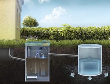 ТОПАС: система очистки сточных вод