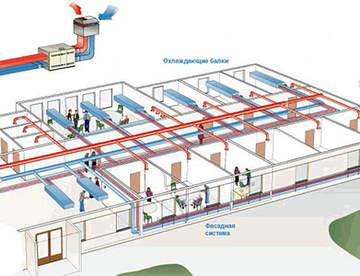 Комплексное проектирование систем вентиляции и кондиционирования
