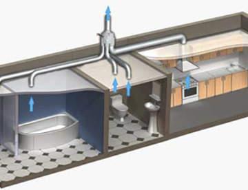 Почему важно обеспечить достаточную вентиляцию помещений?