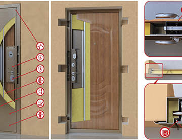 Установка и особенности эксплуатации дверей Зетта