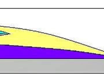 Грунтовые воды, верховодка и фундамент