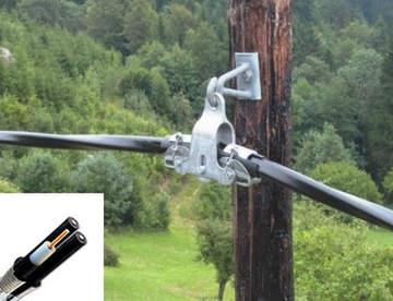 AXCES и EXCEL/FXCEL кабели