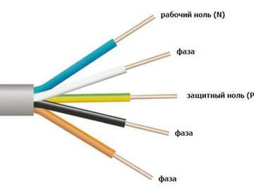 Что означает цветовая маркировка жил проводов